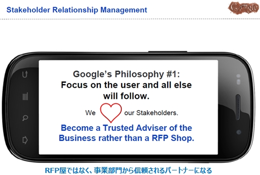 Stakeholder Relationship Management